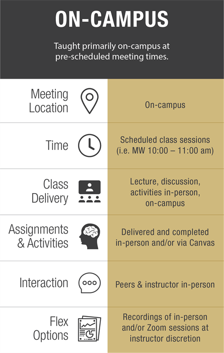 Classify Your Course OnCampus Overview